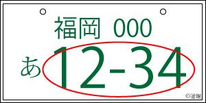 k-number